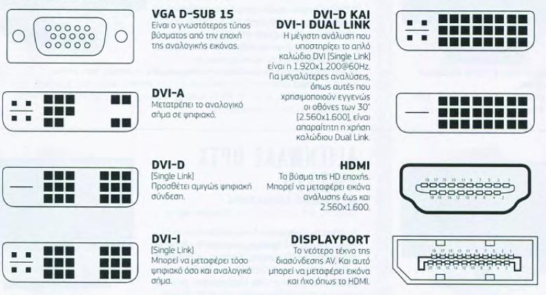 αγορά οθόνης υπολογιστή