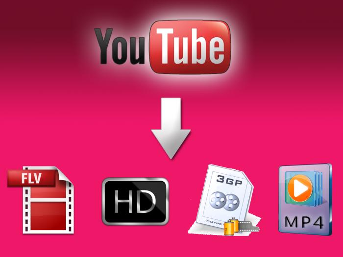 Κατεβάστε μουσική και video από youtube μέσα από site!