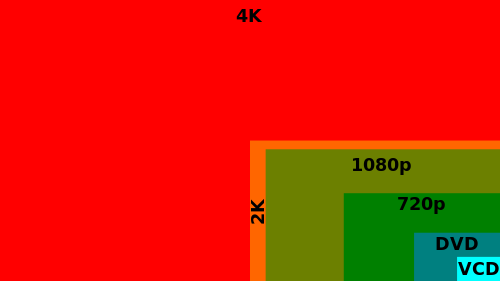 Wide οθόνη ή Ultra Wide, ποια από τις δύο να διαλέξω-thinktech.gr