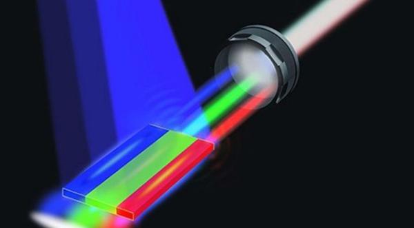 λευκό laser - thinktech.gr
